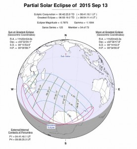 Partial Solar Eclipse 2015
